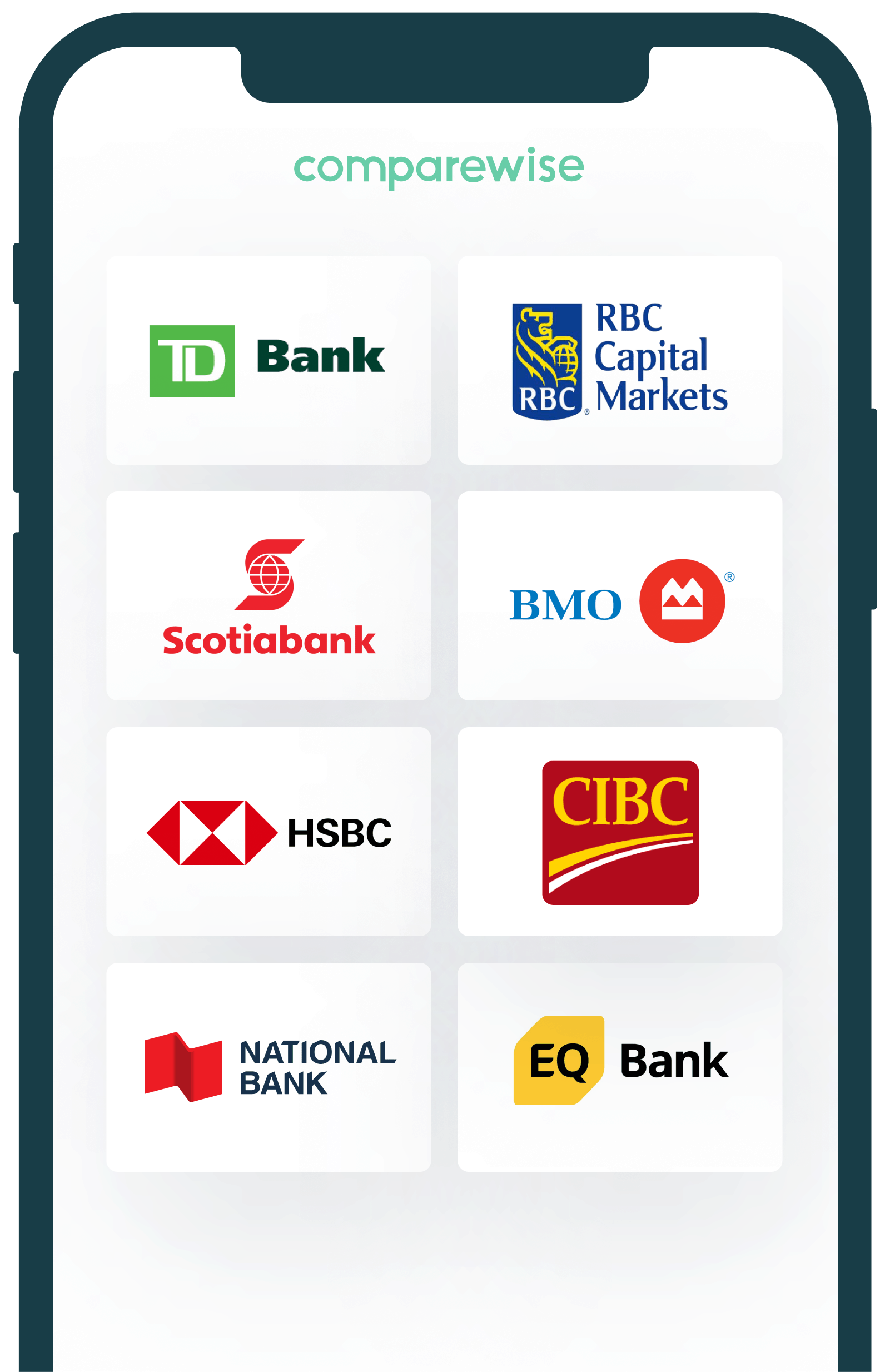 comparewise mobile finance