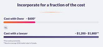ownr savings comparewise - Comparewise