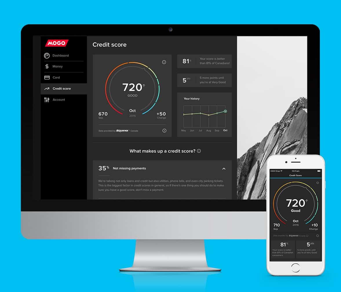 mogo_credit-score_dashboard-app_comparewise 1
