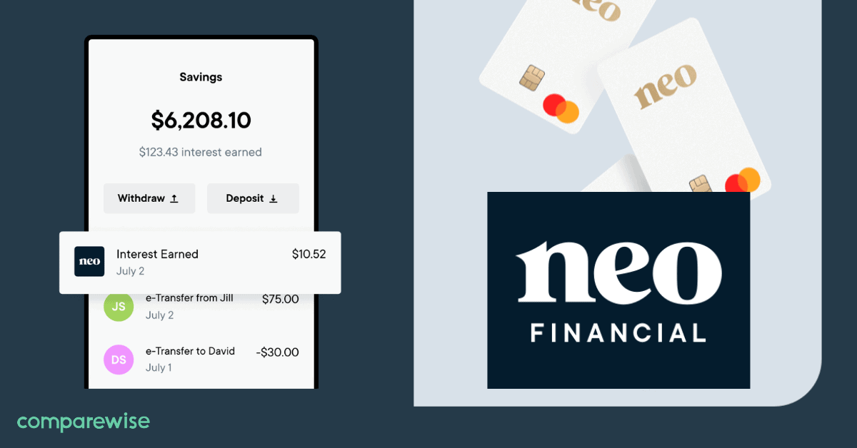 NEO Financial Review 2021