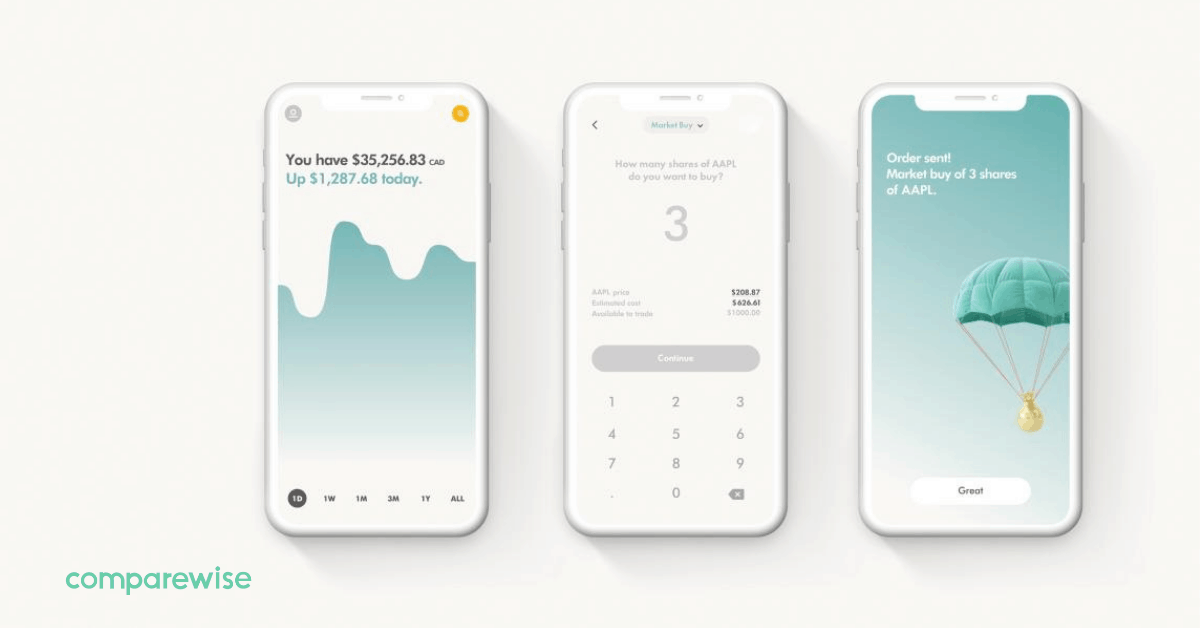 Wealthsimple Trade Review 2021